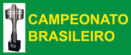 Podsumowanie weekendu w lidze brazylijskiej