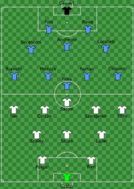 Składy Włoch i Węgier w finale